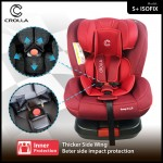 Crolla S+ ISOFIX - BRIGHT RED